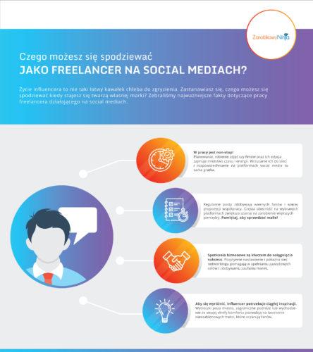Freelancer a social media